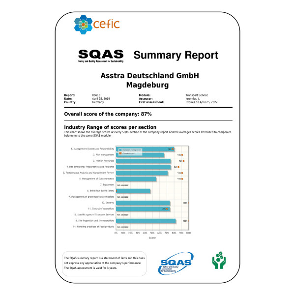 SQAS (Safety & Quality Assessment for Sustainability)
